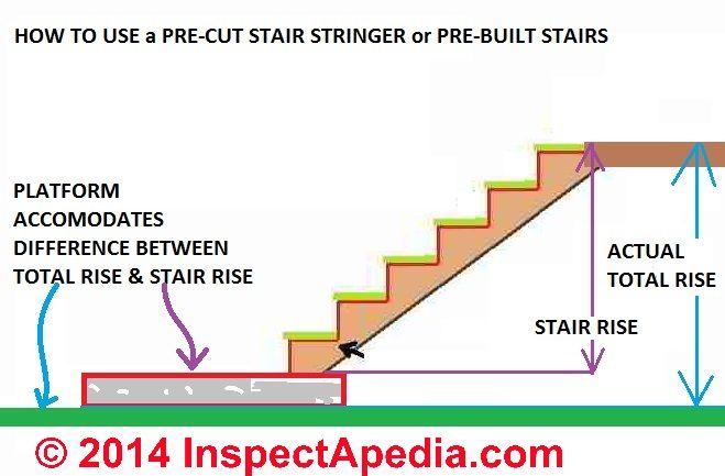 17 Best Ideas About Porch Stairs On Pinterest Veranda