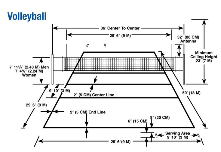 1000 ideas about volleyball court dimensions on pinterest for Indoor basketball court dimensions