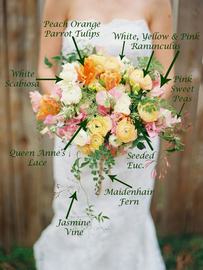 Bouquet Breakdown: Pink and Peach Spring Bridal Bouquet