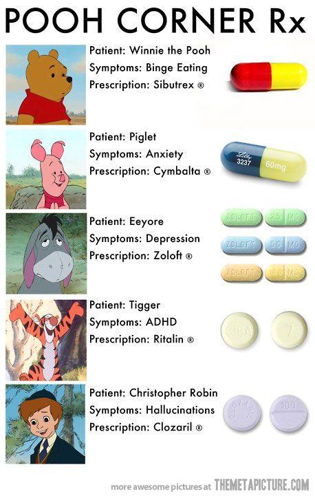 Mental Patients
