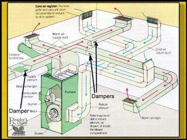 on m air flow wiring diagram 2005 town car