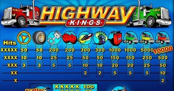 Hitting the slot highway king for big win | best gamers online casino