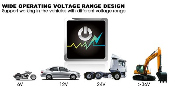 Wide operating voltage