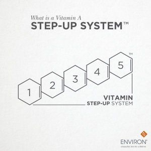 Have you heard of Environ's Step Up System? Find out everything you need to know!
