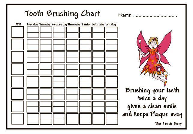 Toothbrushing Chart   Free Tooth Brushing Chart , Free Printable Tooth Brushing…