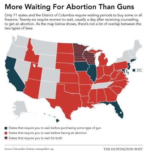 Map States Where You Have To Wait For A Abortions B Guns