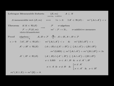 Lebesgue measure extension, part 1 of 4