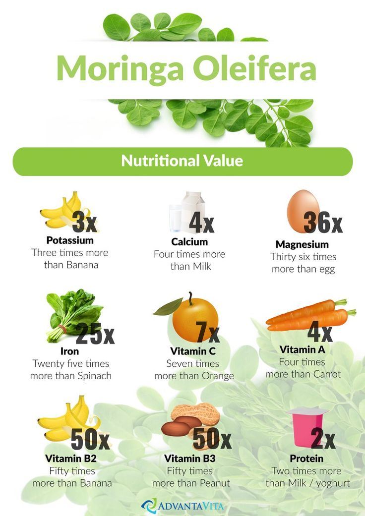 benefits of moringa leaf Researchers say moringa tree leaves contain high levels of nutrients and could reduce cancer symptoms associated with mesothelioma.