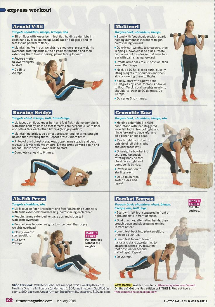 Arms & Abs workout from Noah Neiman of Barry's Bootcamp in @fitnessmagazine