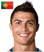 Cristiano Ronaldo|  Por, links, LM, 186, Real Madrid- Snel, Kopbal sterk, Bionische loopstijl, Vrijschop specialist, Beste voetballer ter wereld, Goaltjes dief- CR7