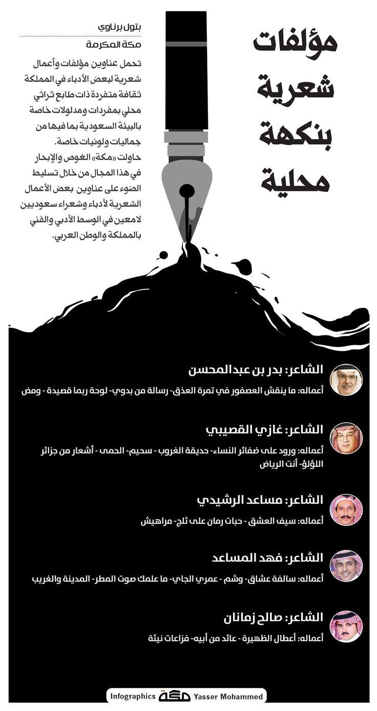 إنفوجرافيك مؤلفات شعرية بنكهة محلية صحيفة مكة Makkahnp In 2021 Infographic