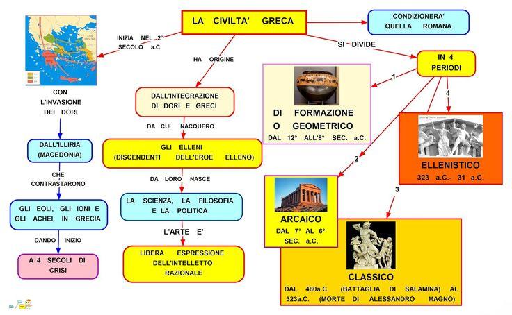 civiltà greca 2