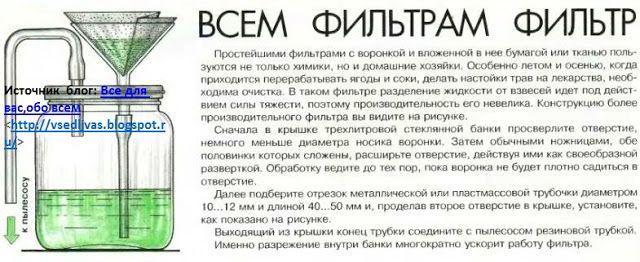 http://vsedljvas.blogspot.ru/2016/03/blog-post_83.html