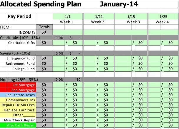 Best 25+ Excel budget template ideas on Pinterest Budget - spending plan template