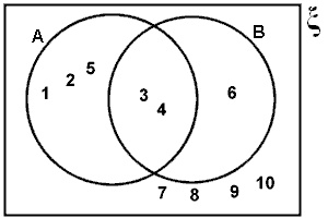 7 best Gr 12 Maths P1 #SupplementarySchool2015 images on