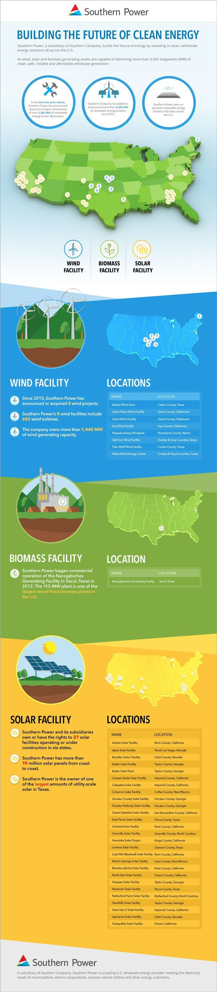 Cool Solar energy companies 2017: Southern Company renewable energy infographic... Good Human Things