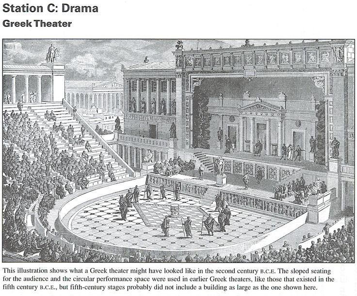 """a look at the socrates project athenian empire """"it is from this split that the athenian empire was  socrates argument in the crito - introduction socrates argues in the  if we look to the."""