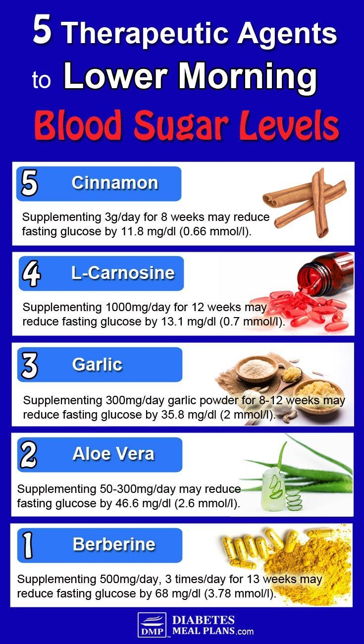 5 Therapeutic Agents To Lower High Morning Blood Sugar Levels Diabetescurelowcarb