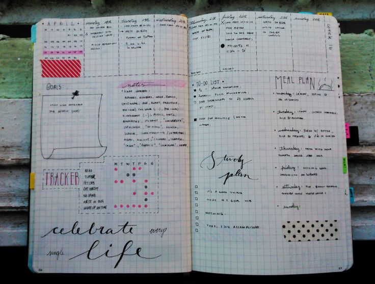 I'm just writing again because I said that I would post an updated photo of my spread with a Study Planin it. I used to keep the study plan on my to-do list, but that was simply not ideal. I…