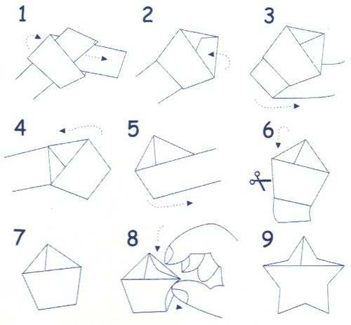 DIY Sheet Music Stars {How to Fold Origami Lucky Star by Cute Mammoth}