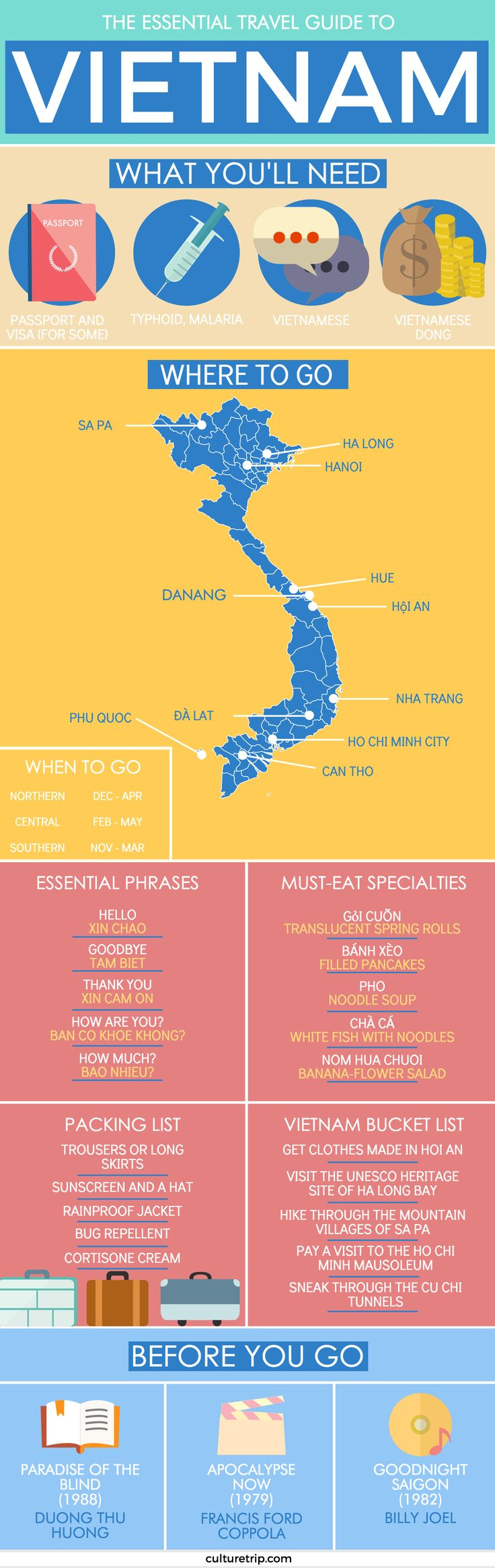 The Ultimate Travel Guide To Vietnam