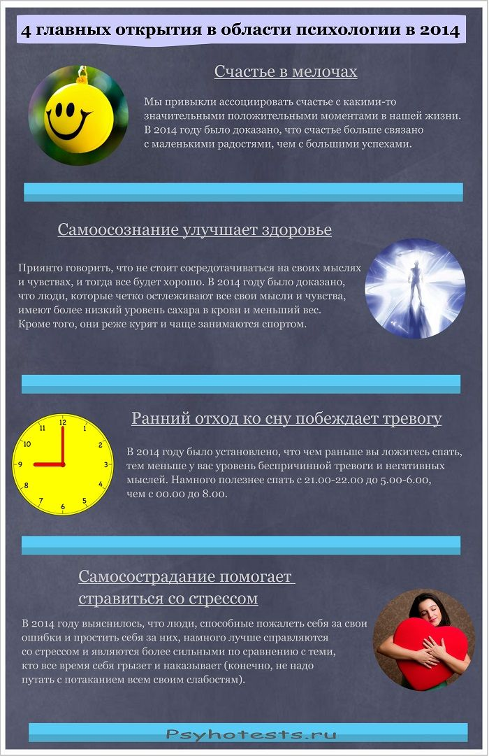 Новости психологии http://psyhotests.ru/archives/6873