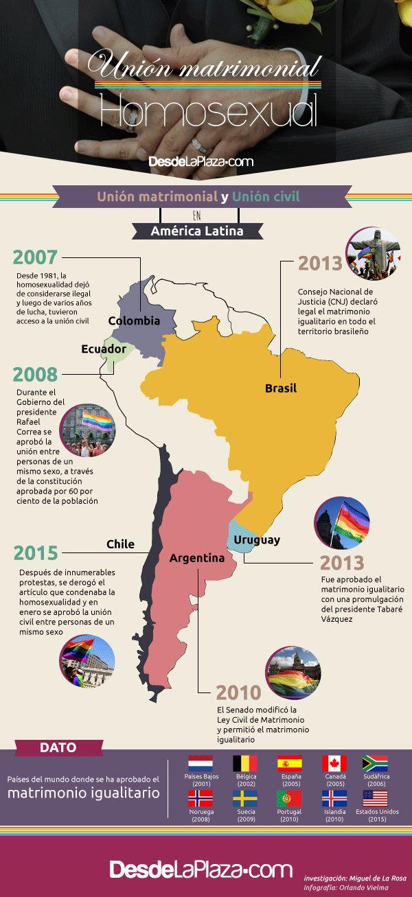 En Infografía: Países de la América Latina que han aprobado el matrimonio igualitario y como dato de interés, los países del mundo donde es legal que dos personas del mismo sexo contraigan nupcias