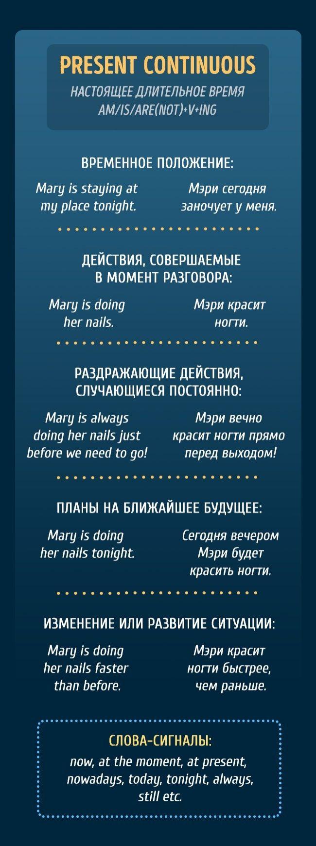 200+ best Grammar images by Olga on Pinterest | English, English ...