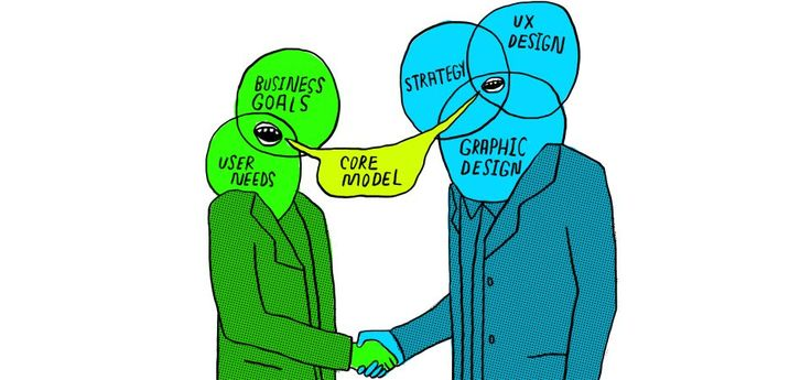 The Core Model: Designing Inside Out for Better Results · An A List Apart Article