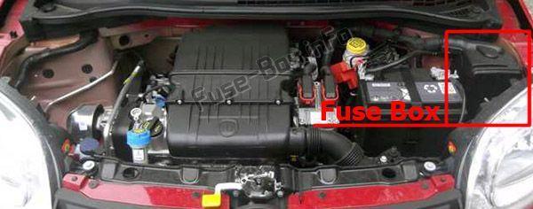 Fuse Box Layout Fiat Punto