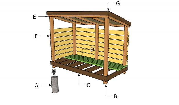 Firewood storage shed plans | HowToSpecialist - How to Build, Step by Step DIY Plans
