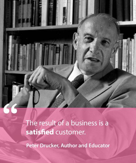 Peter Drucker Quote // 8 Customer Service Quotes That Will Transform the Way You Run Your Business