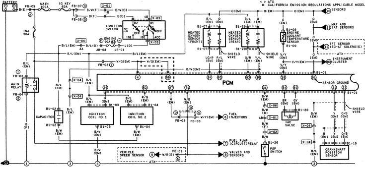 Mazda 323 1993 Wiring Diagram Beautiful