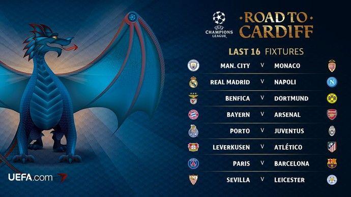 Sorteio oitavas de final Liga dos Campeões (Foto: Reprodução / Twitter)