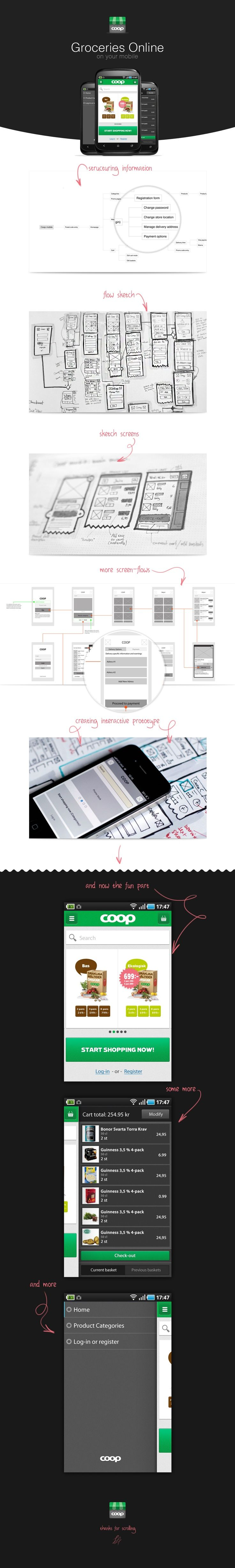 1000 images about wireframe on pinterest itunes customer experience and design process. Black Bedroom Furniture Sets. Home Design Ideas