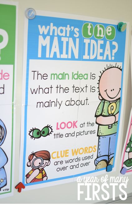 kid-friendly anchor charts