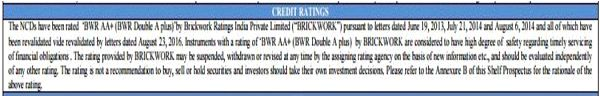Public Issue of NCD having credit rating below Investment Grade - http://www.taxguru.in/sebi/public-issuance-nonconvertible-debentures-credit-rating-investment-grade.html