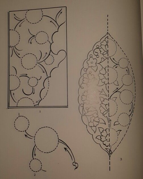 çizim şeması örnekleri