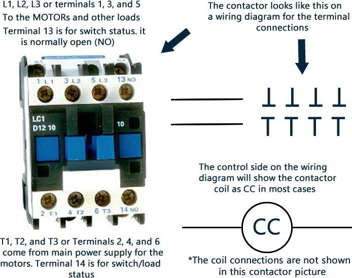 Compressor Contactor Wiring Diagram Details Compressor Heat Pump Conditioners