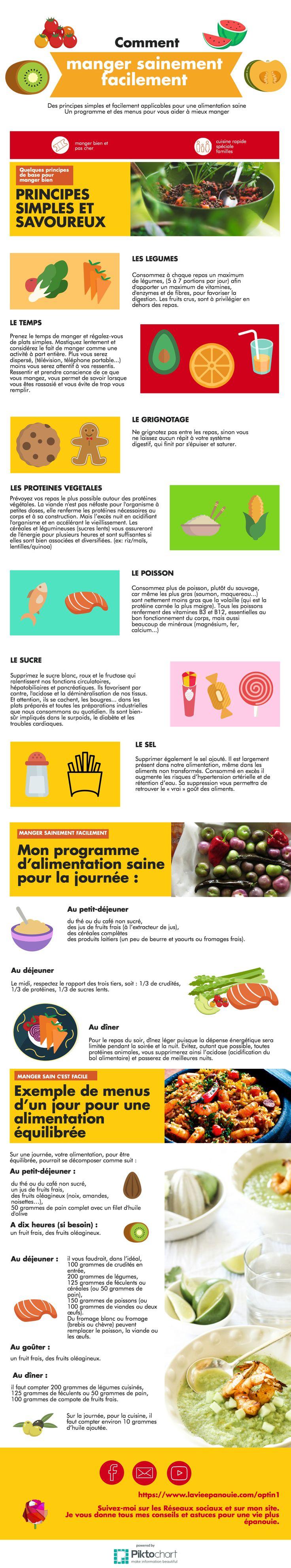 Les 25 meilleures id es de la cat gorie comment bien manger sur pinterest conseils pour - Menu pour manger sainement ...