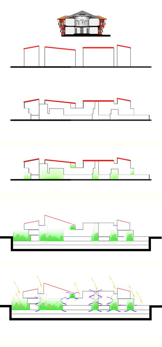Selcuk Ecza Headquarters,Diagram 1