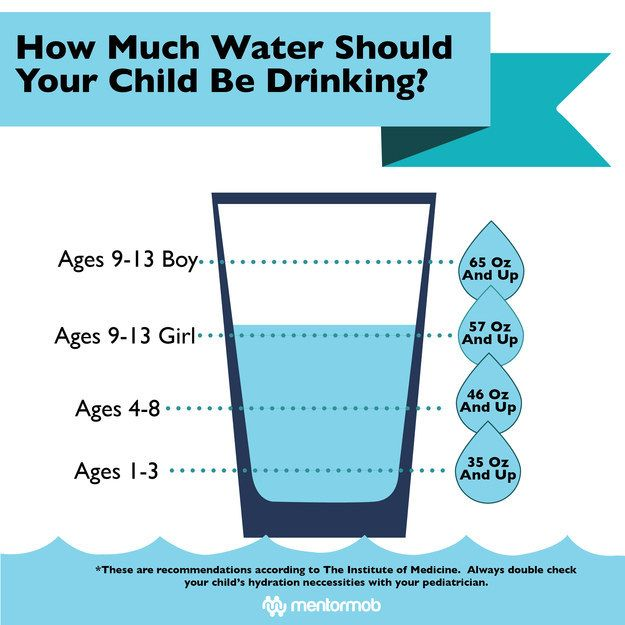 How much water should your child be drinking in the summer heat? Here are some basic guidelines to follow.