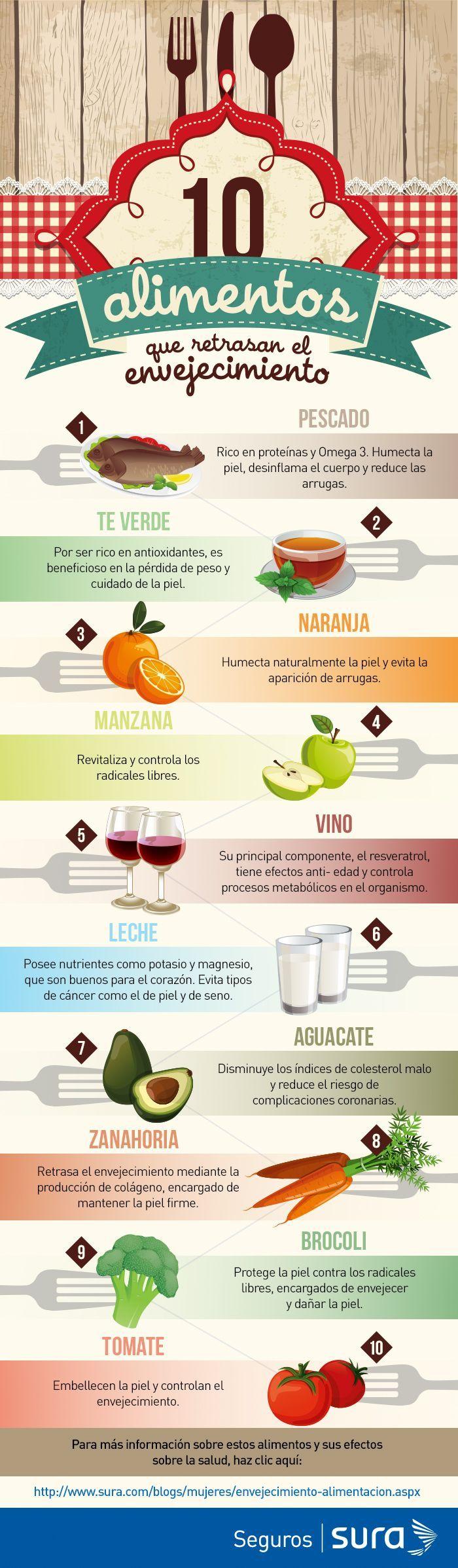 10 alimentos para  retrasar el envejecimiento. #envejecimiento #infografía #infographic #saludable #alimentos