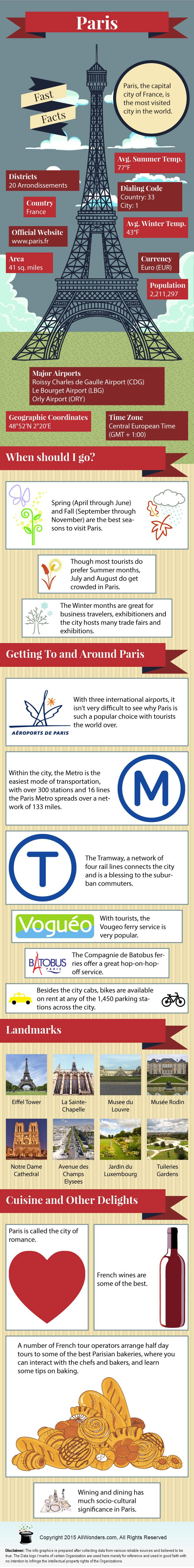 Paris Travel Infographic                                                       …