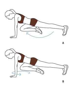 6 Easy Exercises to Strengthen Your Core -- Move 4: Circle Plank  - Start in a plank position with abs tight. (A) Pull right knee in and circle it clockwise, then (B) counterclockwise. Keep the rest of your body stationary. Repeat five times, then switch legs