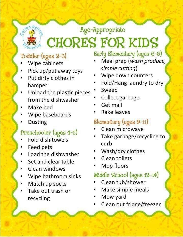 Chores for the kiddos
