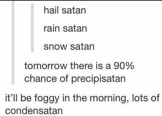 Satan weather forecast