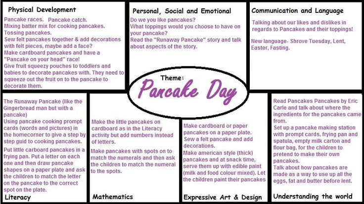 Pancake Day EYFS Plan