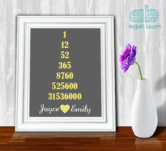 Items Similar To Anniversary Gift Five Year Print 5 Personalized Wedding Pick Your Own Colors On Etsy