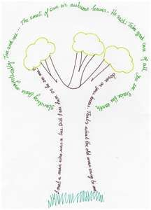 shape poetry-This is a different way to illustrate a poem.  I would use for upper-el or even high school.